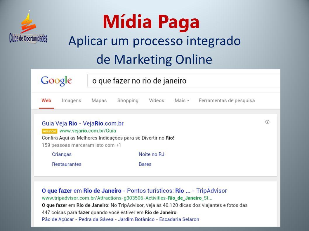 Mídia Paga Aplicar um processo integrado de Marketing Online