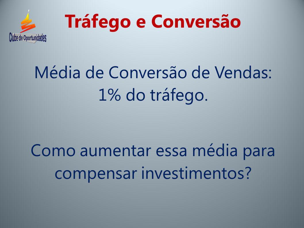 Média de Conversão de Vendas: 1% do tráfego. Como aumentar essa média para compensar investimentos? Tráfego e Conversão