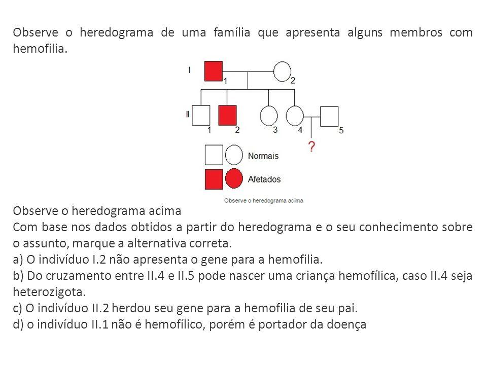 Observe o heredograma de uma família que apresenta alguns membros com hemofilia. Observe o heredograma acima Com base nos dados obtidos a partir do he