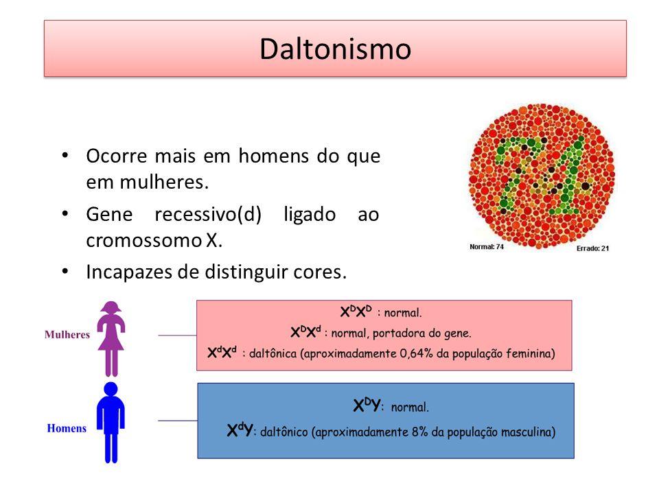 Daltonismo Ocorre mais em homens do que em mulheres. Gene recessivo(d) ligado ao cromossomo X. Incapazes de distinguir cores.