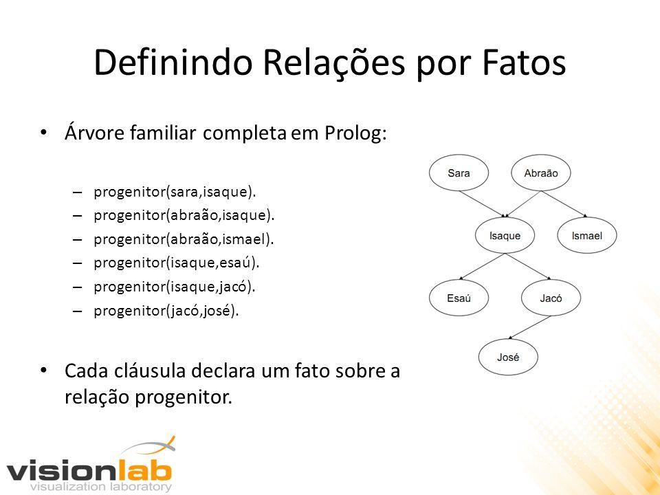 Definindo Relações por Fatos Árvore familiar completa em Prolog: – progenitor(sara,isaque).