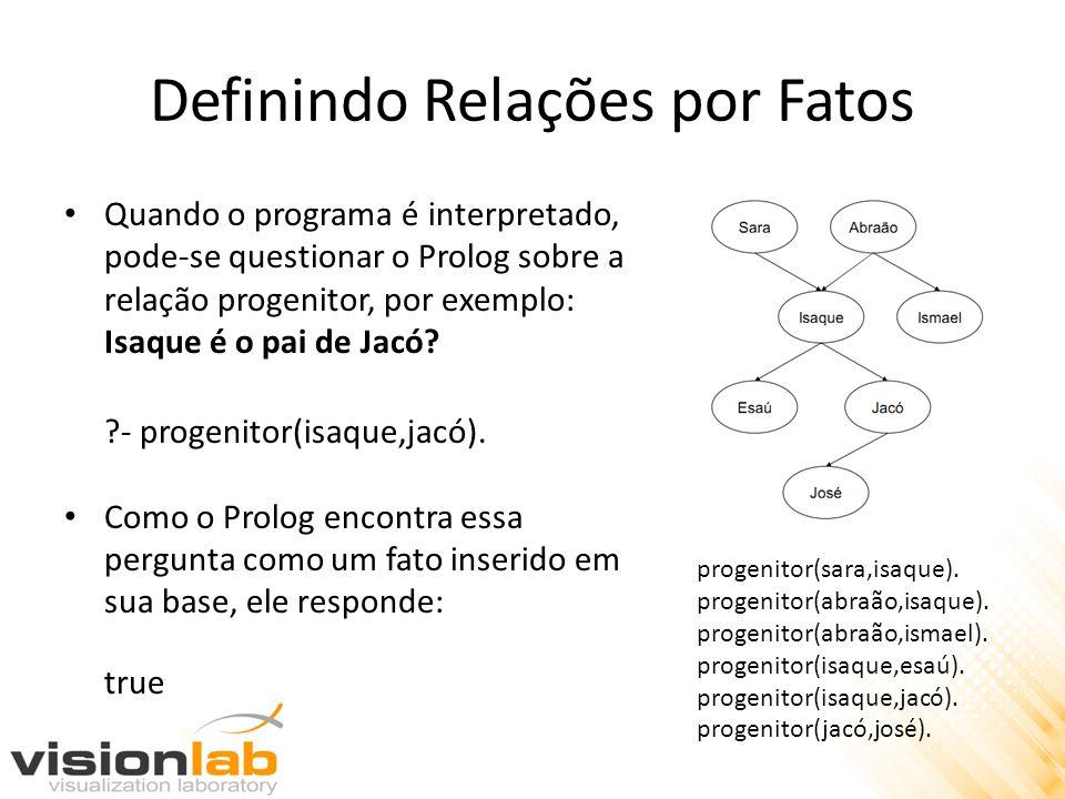 Definindo Relações por Fatos Quando o programa é interpretado, pode-se questionar o Prolog sobre a relação progenitor, por exemplo: Isaque é o pai de Jacó.