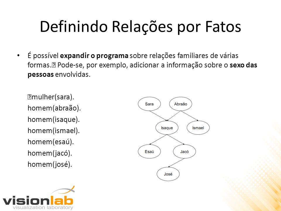Definindo Relações por Fatos É possível expandir o programa sobre relações familiares de várias formas.‰ Pode-se, por exemplo, adicionar a informação