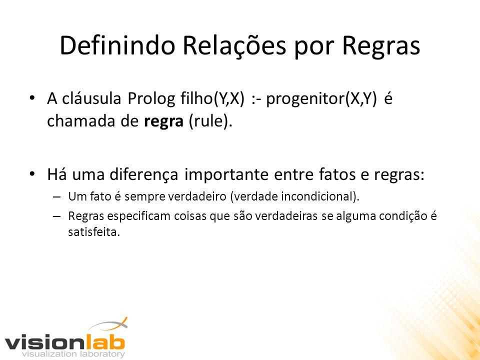 Definindo Relações por Regras A cláusula Prolog filho(Y,X) :- progenitor(X,Y) é chamada de regra (rule). Há uma diferença importante entre fatos e reg