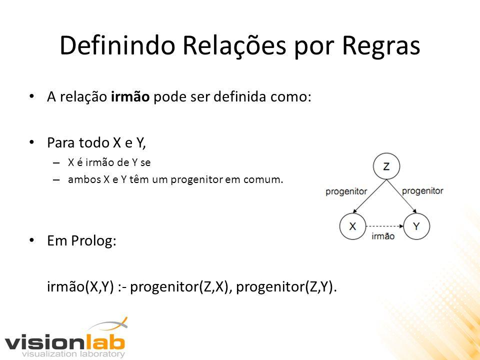 Definindo Relações por Regras A relação irmão pode ser definida como: Para todo X e Y, – X é irmão de Y se – ambos X e Y têm um progenitor em comum. E