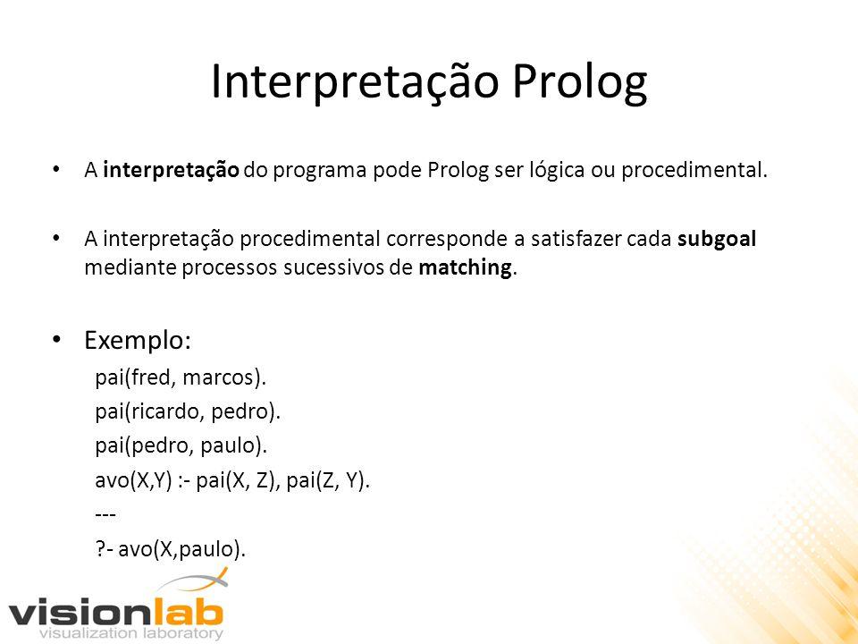 Interpretação Prolog A interpretação do programa pode Prolog ser lógica ou procedimental. A interpretação procedimental corresponde a satisfazer cada