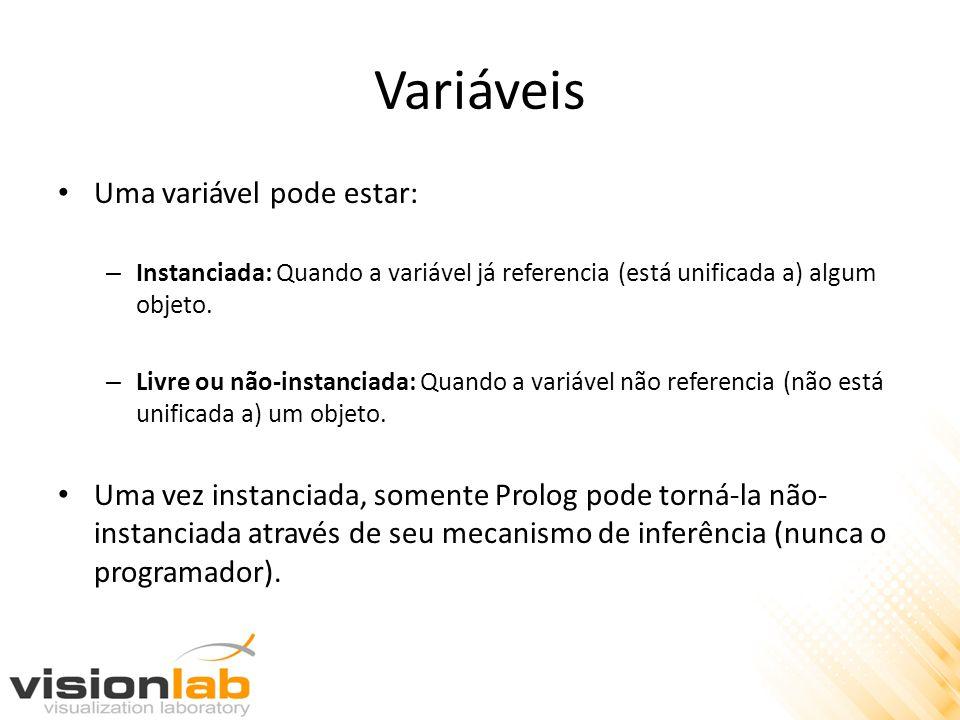 Variáveis Uma variável pode estar: – Instanciada: Quando a variável já referencia (está unificada a) algum objeto. – Livre ou não-instanciada: Quando