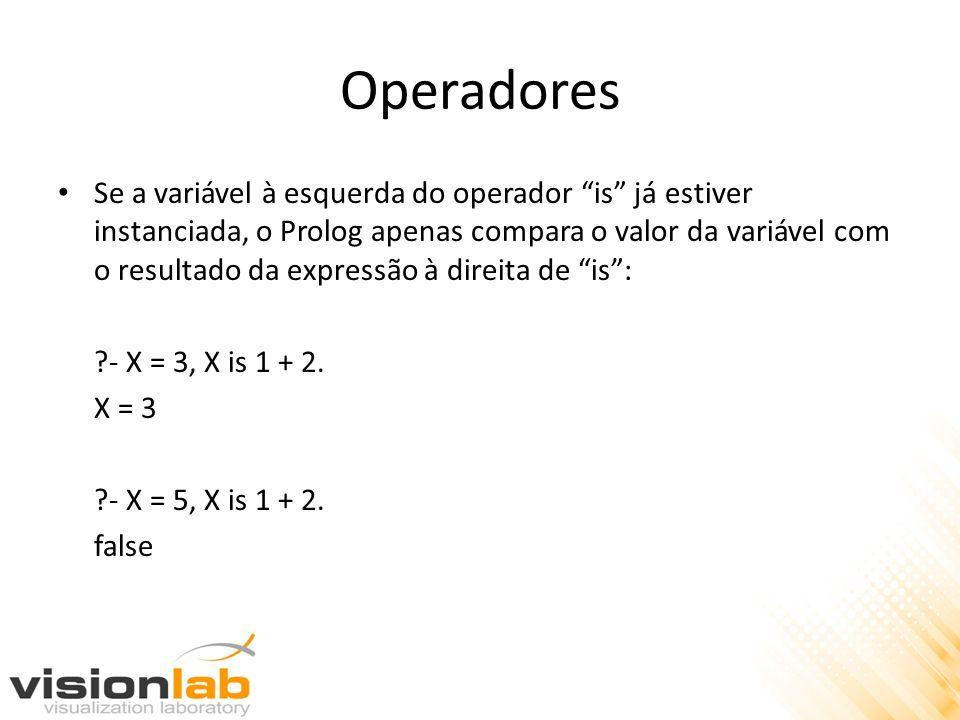 Operadores Se a variável à esquerda do operador is já estiver instanciada, o Prolog apenas compara o valor da variável com o resultado da expressão à direita de is : - X = 3, X is 1 + 2.
