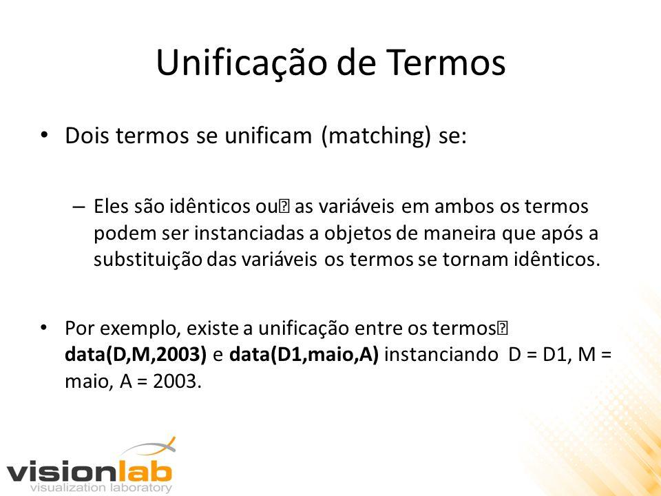 Unificação de Termos Dois termos se unificam (matching) se: – Eles são idênticos ouƒ as variáveis em ambos os termos podem ser instanciadas a objetos
