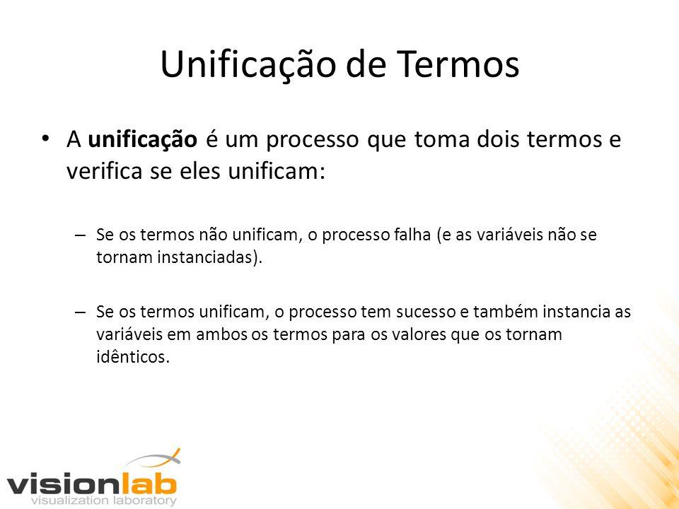 Unificação de Termos A unificação é um processo que toma dois termos e verifica se eles unificam: – Se os termos não unificam, o processo falha (e as variáveis não se tornam instanciadas).