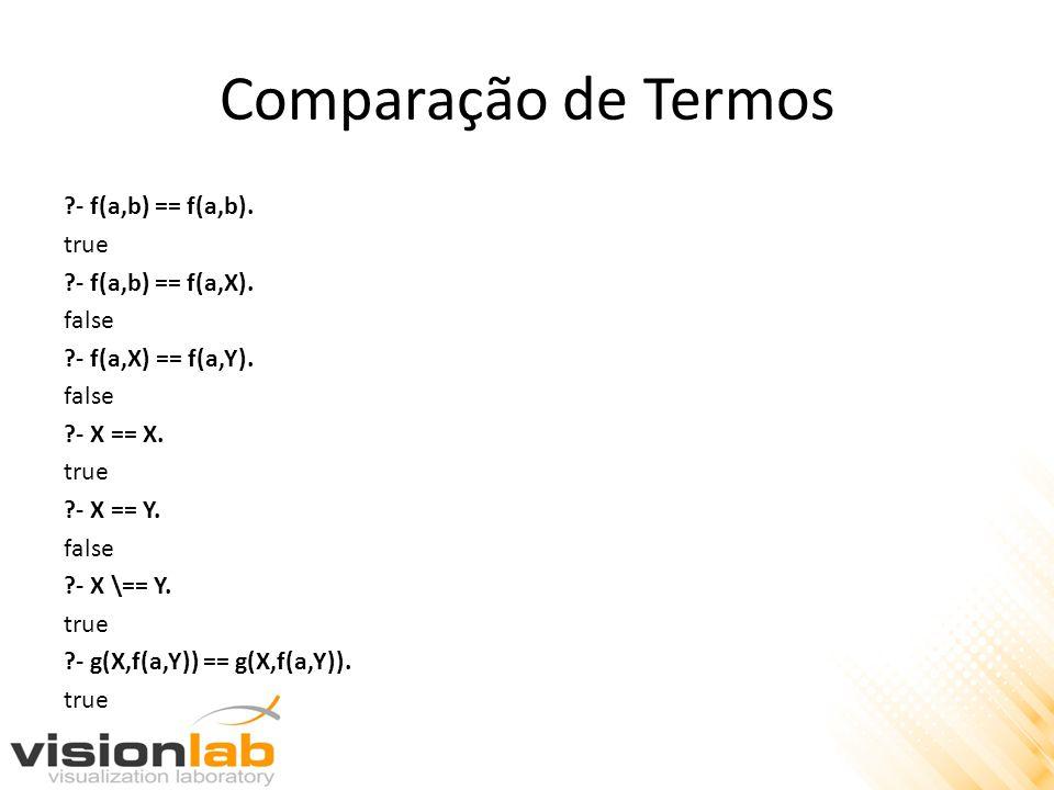 Comparação de Termos ?- f(a,b) == f(a,b). true ?- f(a,b) == f(a,X). false ?- f(a,X) == f(a,Y). false ?- X == X. true ?- X == Y. false ?- X \== Y. true