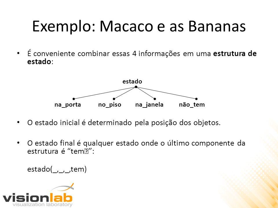 Exemplo: Macaco e as Bananas É conveniente combinar essas 4 informações em uma estrutura de estado: O estado inicial é determinado pela posição dos ob