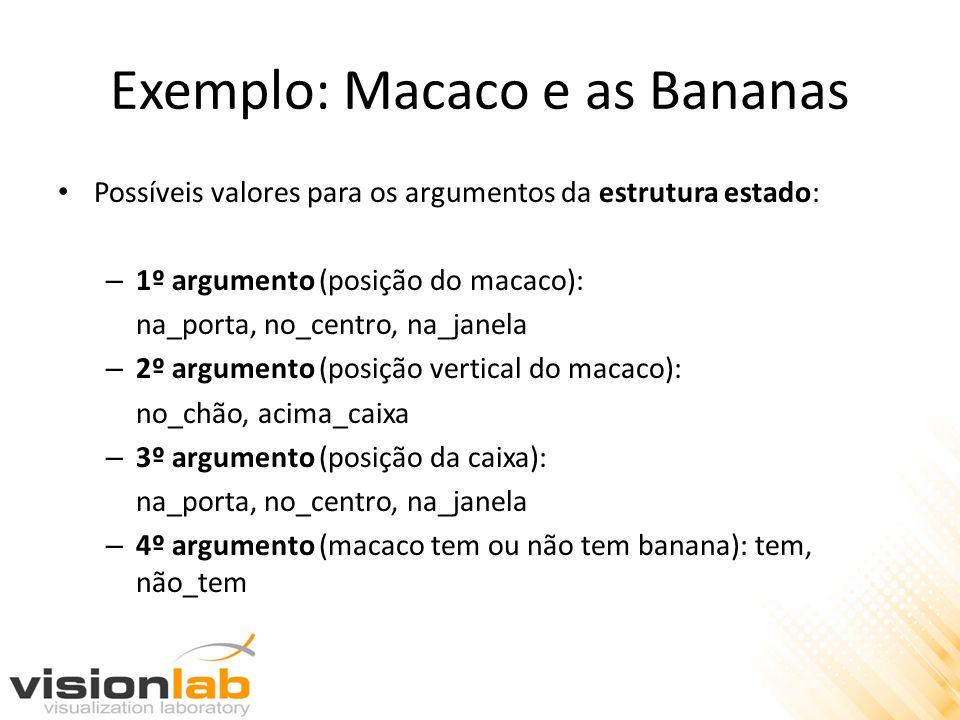 Exemplo: Macaco e as Bananas Possíveis valores para os argumentos da estrutura estado: – 1º argumento (posição do macaco): na_porta, no_centro, na_janela – 2º argumento (posição vertical do macaco): no_chão, acima_caixa – 3º argumento (posição da caixa): na_porta, no_centro, na_janela – 4º argumento (macaco tem ou não tem banana): tem, não_tem