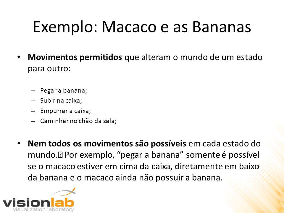 Exemplo: Macaco e as Bananas Movimentos permitidos que alteram o mundo de um estado para outro: – Pegar a banana; – Subir na caixa; – Empurrar a caixa; – Caminhar no chão da sala; Nem todos os movimentos são possíveis em cada estado do mundo.ƒ Por exemplo, pegar a banana somente é possível se o macaco estiver em cima da caixa, diretamente em baixo da banana e o macaco ainda não possuir a banana.