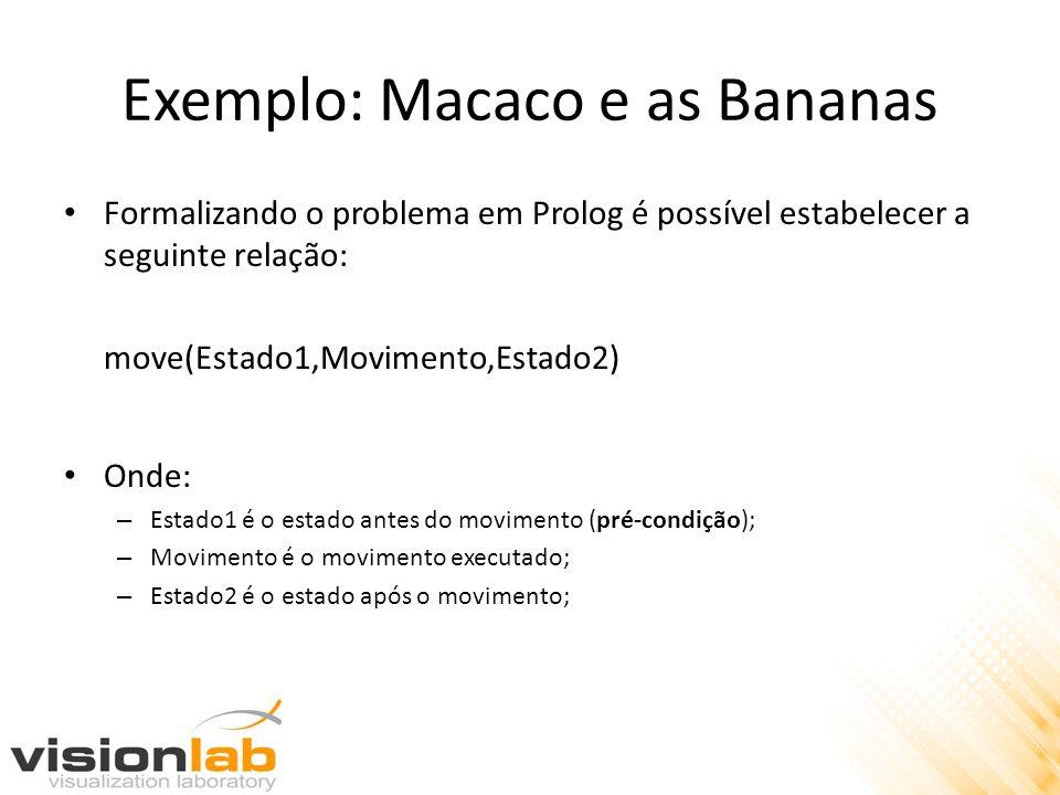 Exemplo: Macaco e as Bananas Formalizando o problema em Prolog é possível estabelecer a seguinte relação: move(Estado1,Movimento,Estado2) Onde: – Estado1 é o estado antes do movimento (pré-condição); – Movimento é o movimento executado; – Estado2 é o estado após o movimento;