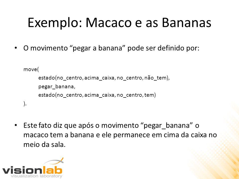 Exemplo: Macaco e as Bananas O movimento pegar a banana pode ser definido por: move( estado(no_centro, acima_caixa, no_centro, não_tem), pegar_banana, estado(no_centro, acima_caixa, no_centro, tem) ).