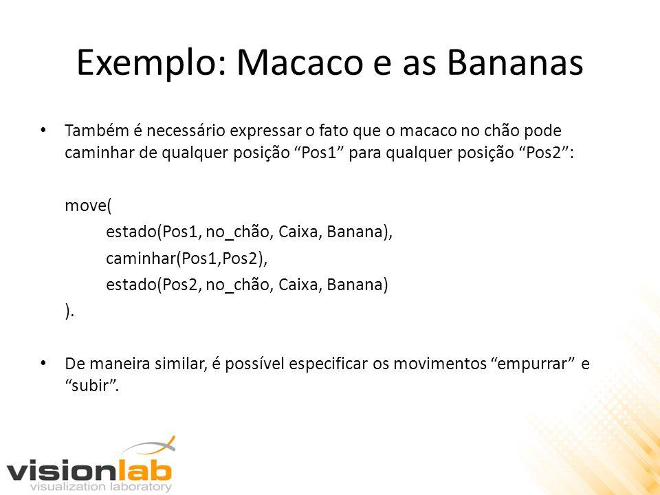 Exemplo: Macaco e as Bananas Também é necessário expressar o fato que o macaco no chão pode caminhar de qualquer posição Pos1 para qualquer posição Pos2 : move( estado(Pos1, no_chão, Caixa, Banana), caminhar(Pos1,Pos2), estado(Pos2, no_chão, Caixa, Banana) ).