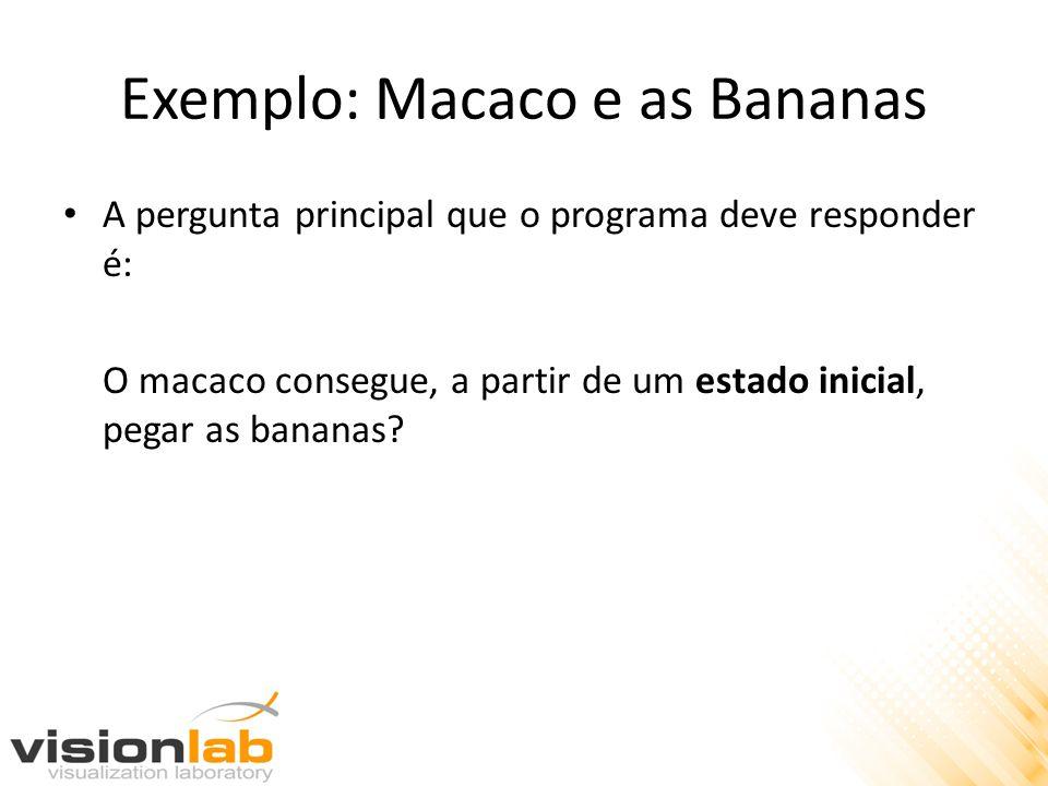 Exemplo: Macaco e as Bananas A pergunta principal que o programa deve responder é: O macaco consegue, a partir de um estado inicial, pegar as bananas?