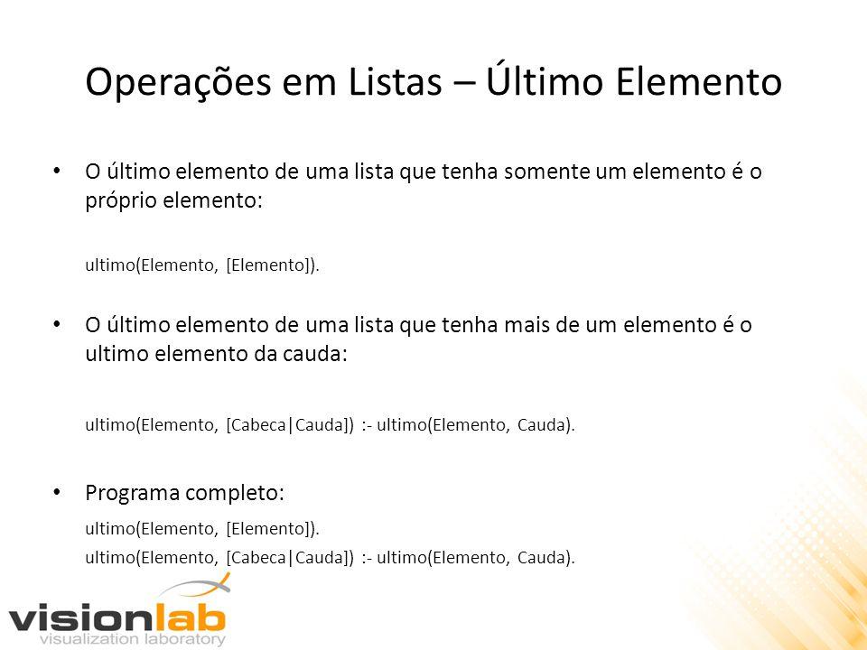 Operações em Listas – Último Elemento O último elemento de uma lista que tenha somente um elemento é o próprio elemento: ultimo(Elemento, [Elemento]).