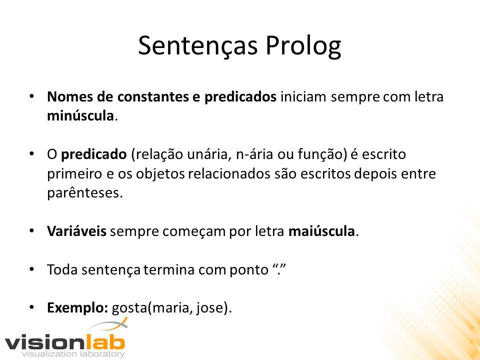Sentenças Prolog Nomes de constantes e predicados iniciam sempre com letra minúscula. O predicado (relação unária, n-ária ou função) é escrito primeir