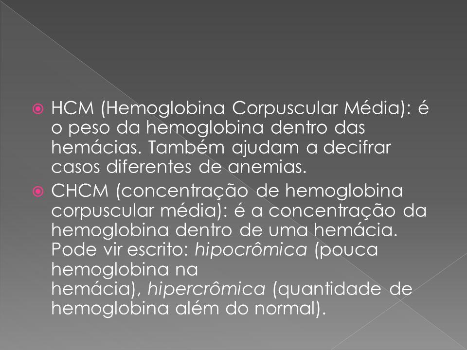  HCM (Hemoglobina Corpuscular Média): é o peso da hemoglobina dentro das hemácias. Também ajudam a decifrar casos diferentes de anemias.  CHCM (conc