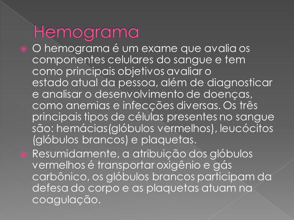  O hemograma é um exame que avalia os componentes celulares do sangue e tem como principais objetivos avaliar o estado atual da pessoa, além de diagn