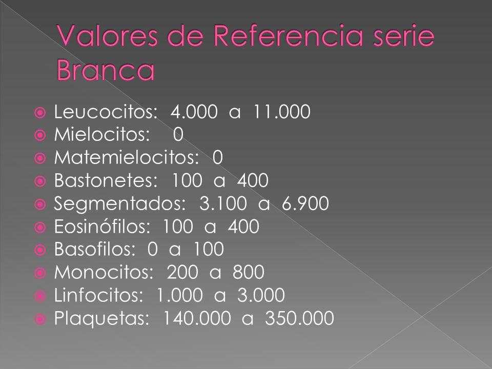  Leucocitos: 4.000 a 11.000  Mielocitos: 0  Matemielocitos: 0  Bastonetes: 100 a 400  Segmentados: 3.100 a 6.900  Eosinófilos: 100 a 400  Basof