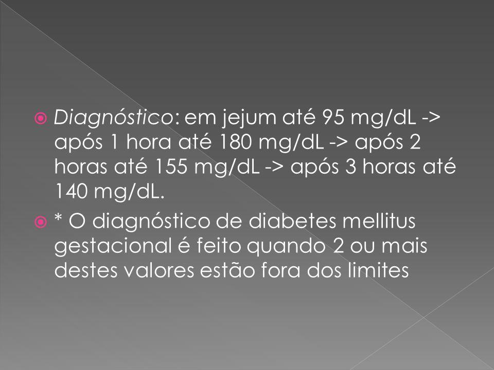  Diagnóstico: em jejum até 95 mg/dL -> após 1 hora até 180 mg/dL -> após 2 horas até 155 mg/dL -> após 3 horas até 140 mg/dL.  * O diagnóstico de di