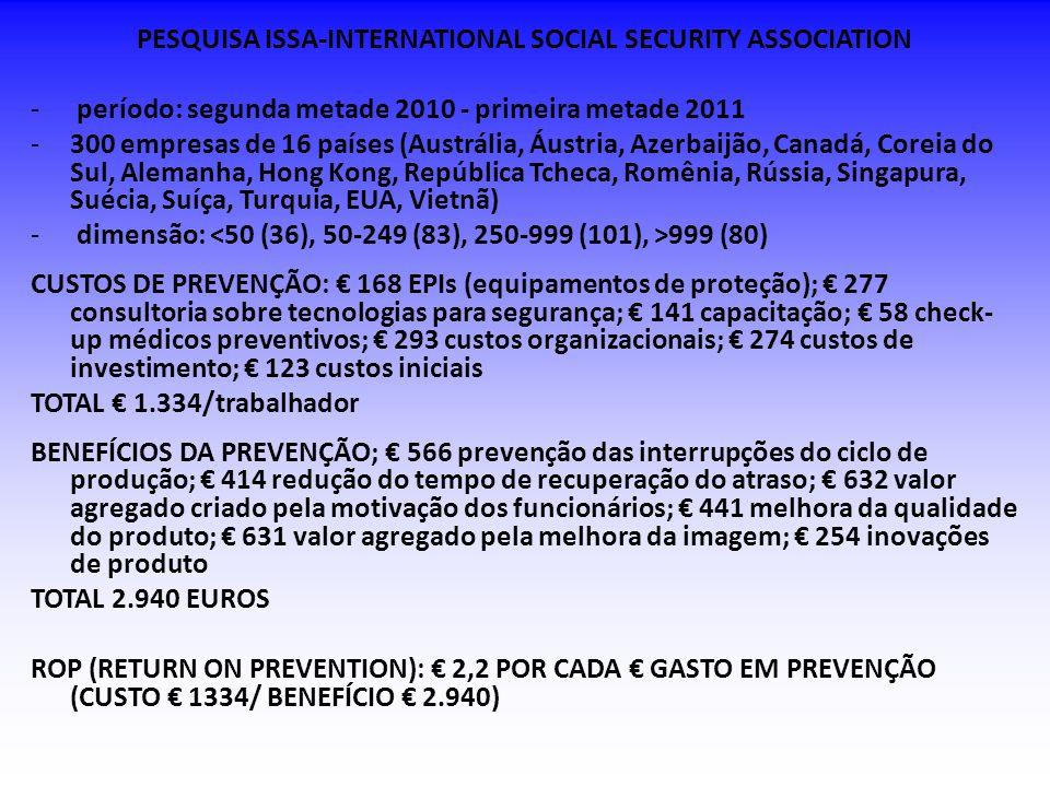 PESQUISA ISSA-INTERNATIONAL SOCIAL SECURITY ASSOCIATION - período: segunda metade 2010 - primeira metade 2011 -300 empresas de 16 países (Austrália, Á