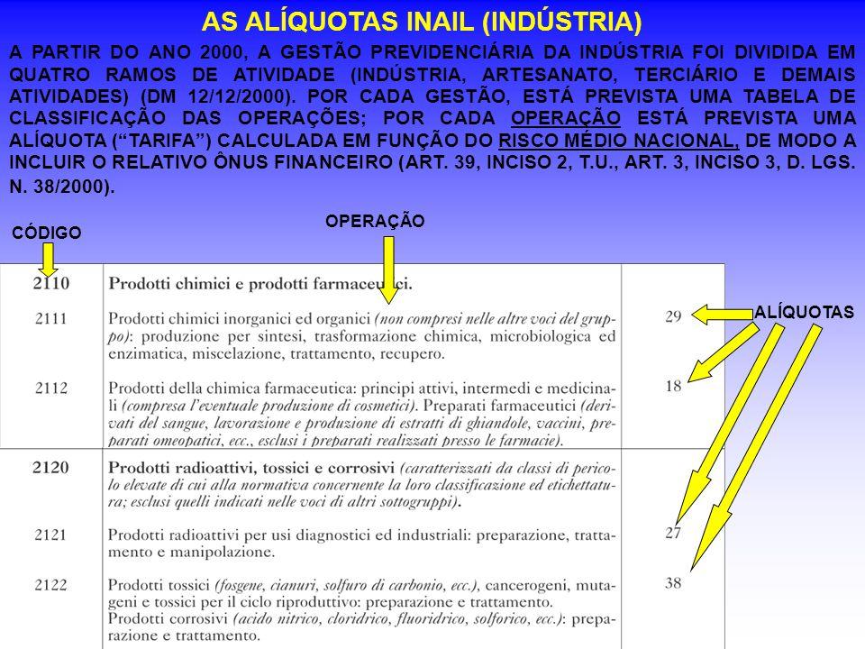 A PARTIR DO ANO 2000, A GESTÃO PREVIDENCIÁRIA DA INDÚSTRIA FOI DIVIDIDA EM QUATRO RAMOS DE ATIVIDADE (INDÚSTRIA, ARTESANATO, TERCIÁRIO E DEMAIS ATIVID