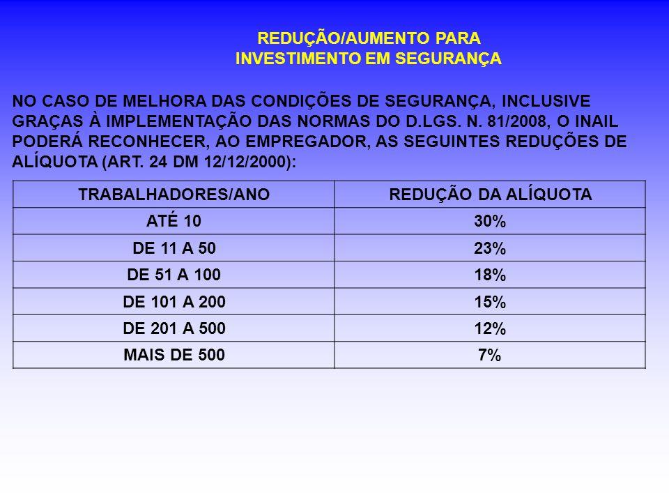 NO CASO DE MELHORA DAS CONDIÇÕES DE SEGURANÇA, INCLUSIVE GRAÇAS À IMPLEMENTAÇÃO DAS NORMAS DO D.LGS. N. 81/2008, O INAIL PODERÁ RECONHECER, AO EMPREGA