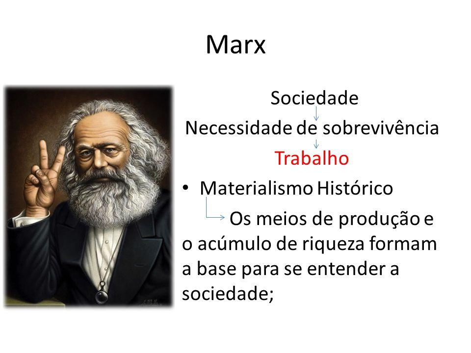 Marx Sociedade Necessidade de sobrevivência Trabalho Materialismo Histórico Os meios de produção e o acúmulo de riqueza formam a base para se entender