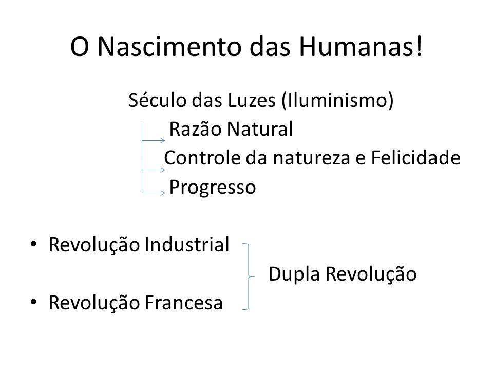 O Nascimento das Humanas! Século das Luzes (Iluminismo) Razão Natural Controle da natureza e Felicidade Progresso Revolução Industrial Dupla Revolução