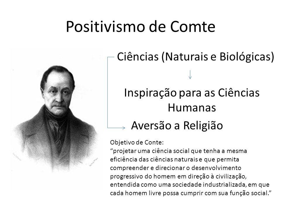 """Positivismo de Comte Ciências (Naturais e Biológicas) Inspiração para as Ciências Humanas Aversão a Religião Objetivo de Conte: """"projetar uma ciência"""