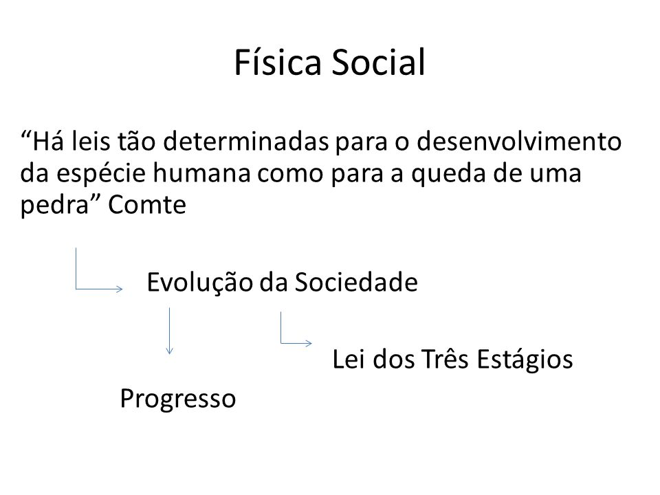 """Física Social """"Há leis tão determinadas para o desenvolvimento da espécie humana como para a queda de uma pedra"""" Comte Evolução da Sociedade Lei dos T"""