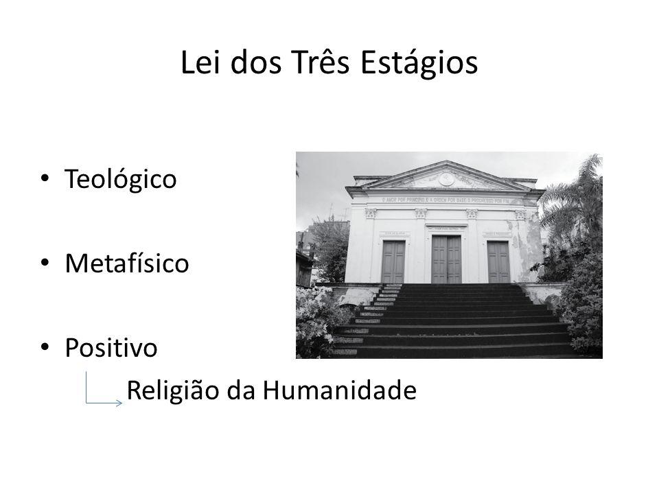Lei dos Três Estágios Teológico Metafísico Positivo Religião da Humanidade