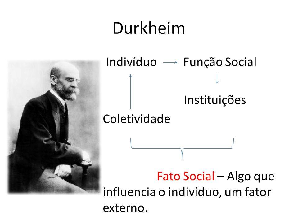 Fatos sociais Coesão social Solidariedade Mecânica Solidariedade orgânica Tradição Religiosa Divisão do Trabalho Isolamento Social Suicídio