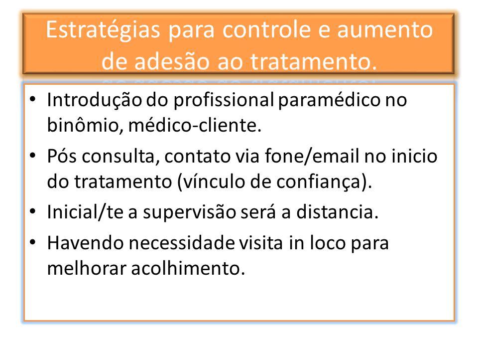 Introdução do profissional paramédico no binômio, médico-cliente.