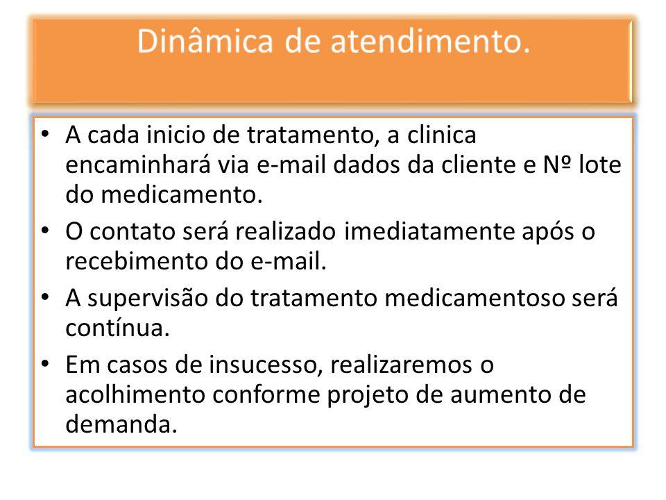 A cada inicio de tratamento, a clinica encaminhará via e-mail dados da cliente e Nº lote do medicamento.