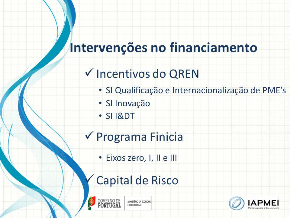 Intervenções no financiamento Incentivos do QREN SI Qualificação e Internacionalização de PME's SI Inovação SI I&DT Programa Finicia Eixos zero, I, II e III Capital de Risco