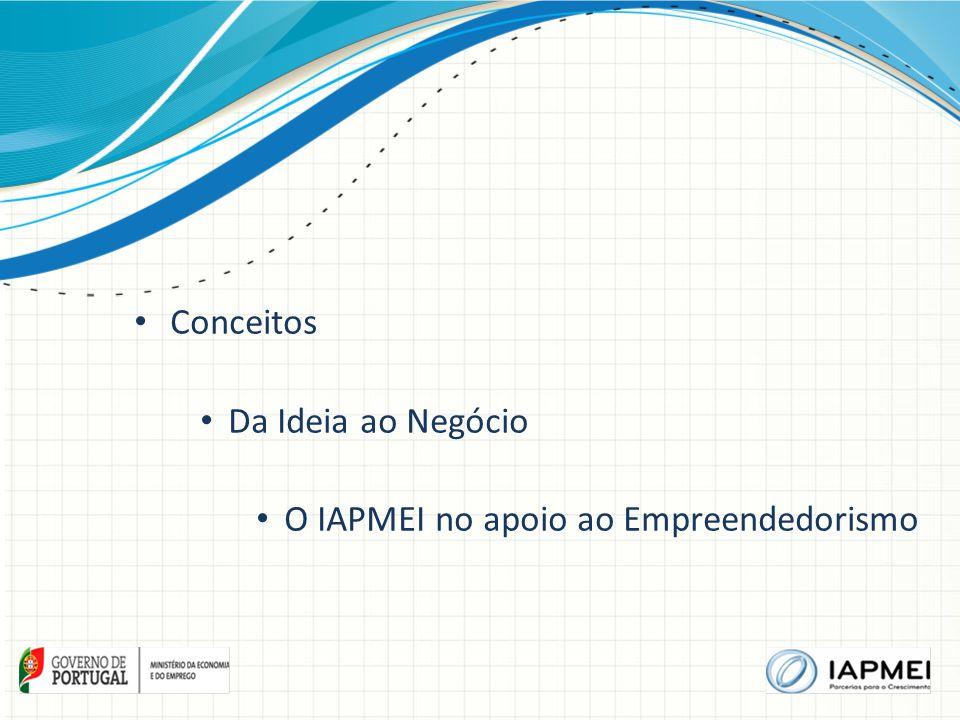 Conceitos Da Ideia ao Negócio O IAPMEI no apoio ao Empreendedorismo