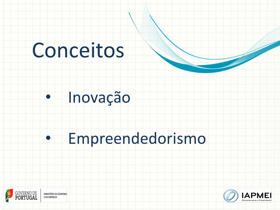 Inovação Empreendedorismo Conceitos