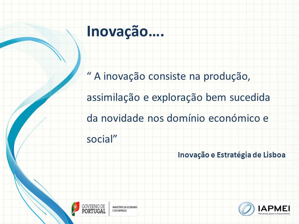 Inovação….