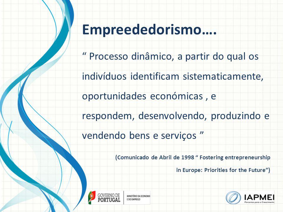 """Empreededorismo…. """" Processo dinâmico, a partir do qual os indivíduos identificam sistematicamente, oportunidades económicas, e respondem, desenvolven"""