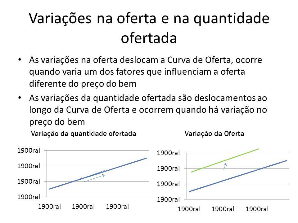 Variações na oferta e na quantidade ofertada As variações na oferta deslocam a Curva de Oferta, ocorre quando varia um dos fatores que influenciam a o