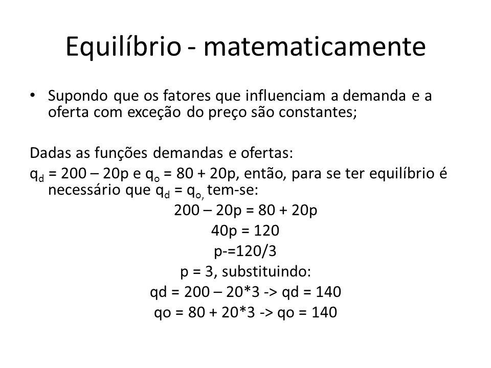 Equilíbrio - matematicamente Supondo que os fatores que influenciam a demanda e a oferta com exceção do preço são constantes; Dadas as funções demanda