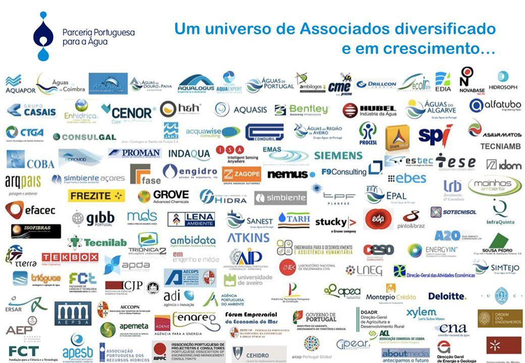 Um universo de Associados diversificado e em crescimento…