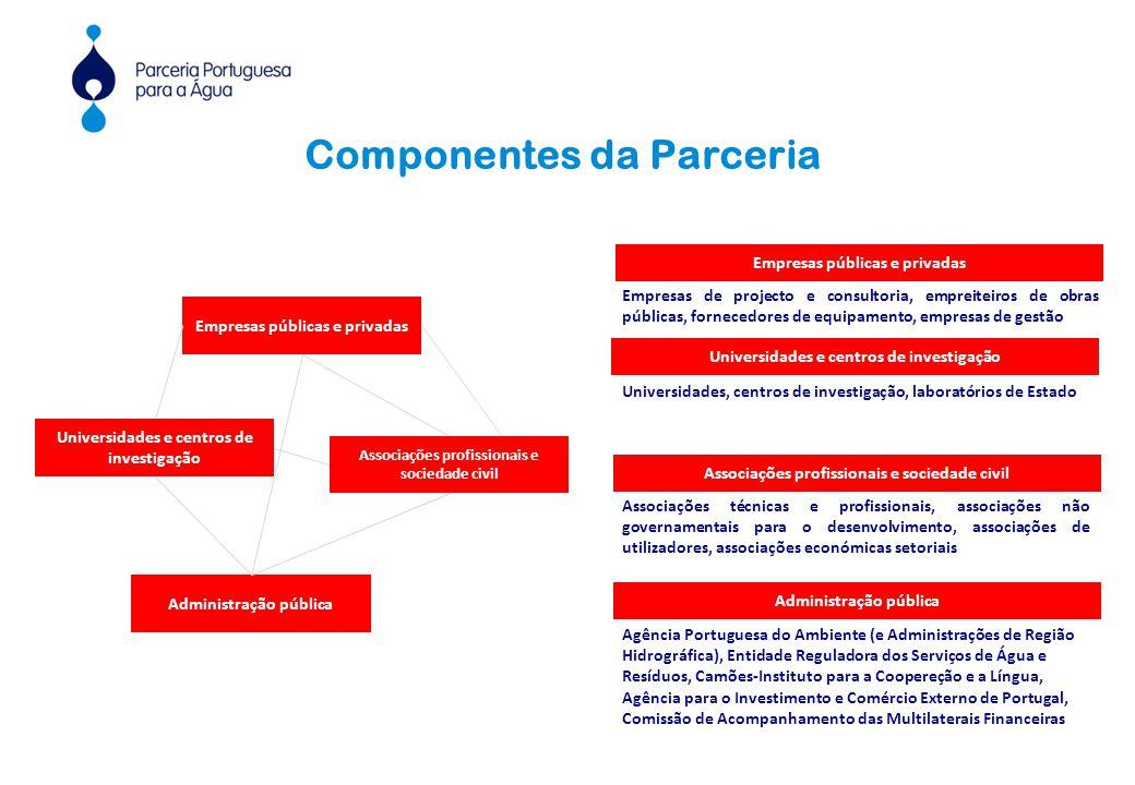 Administração pública Empresas públicas e privadas Associações profissionais e sociedade civil Administração pública Agência Portuguesa do Ambiente (e Administrações de Região Hidrográfica), Entidade Reguladora dos Serviços de Água e Resíduos, Camões-Instituto para a Coopereção e a Língua, Agência para o Investimento e Comércio Externo de Portugal, Comissão de Acompanhamento das Multilaterais Financeiras Empresas públicas e privadas Componentes da Parceria Associações técnicas e profissionais, associações não governamentais para o desenvolvimento, associações de utilizadores, associações económicas setoriais Associações profissionais e sociedade civil Universidades e centros de investigação Universidades, centros de investigação, laboratórios de Estado Empresas públicas e privadas Empresas de projecto e consultoria, empreiteiros de obras públicas, fornecedores de equipamento, empresas de gestão Universidades e centros de investigação