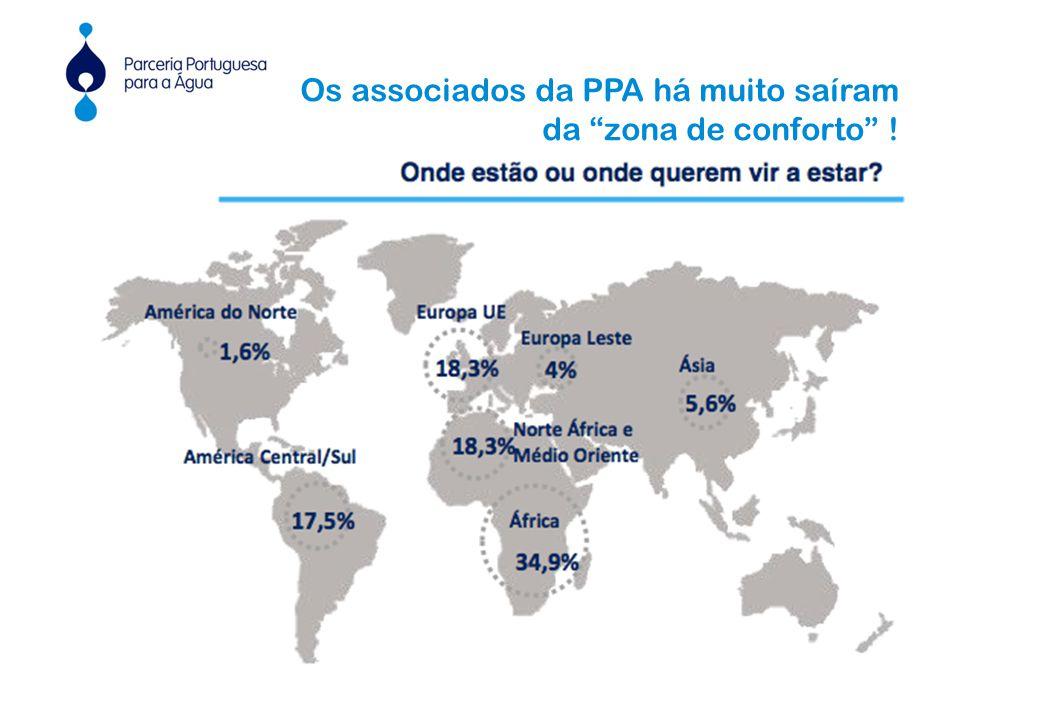 Os associados da PPA há muito saíram da zona de conforto !