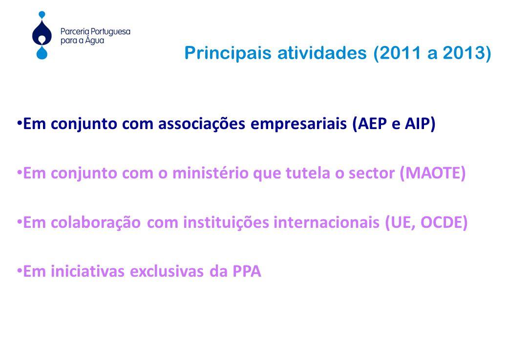 Principais atividades (2011 a 2013) Em conjunto com associações empresariais (AEP e AIP) Em conjunto com o ministério que tutela o sector (MAOTE) Em colaboração com instituições internacionais (UE, OCDE) Em iniciativas exclusivas da PPA